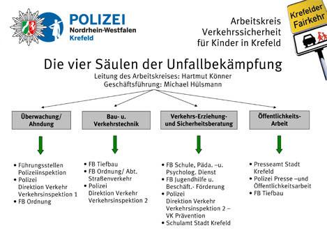 fairkehr-grafik